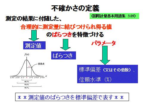 計量計測の役割画像2